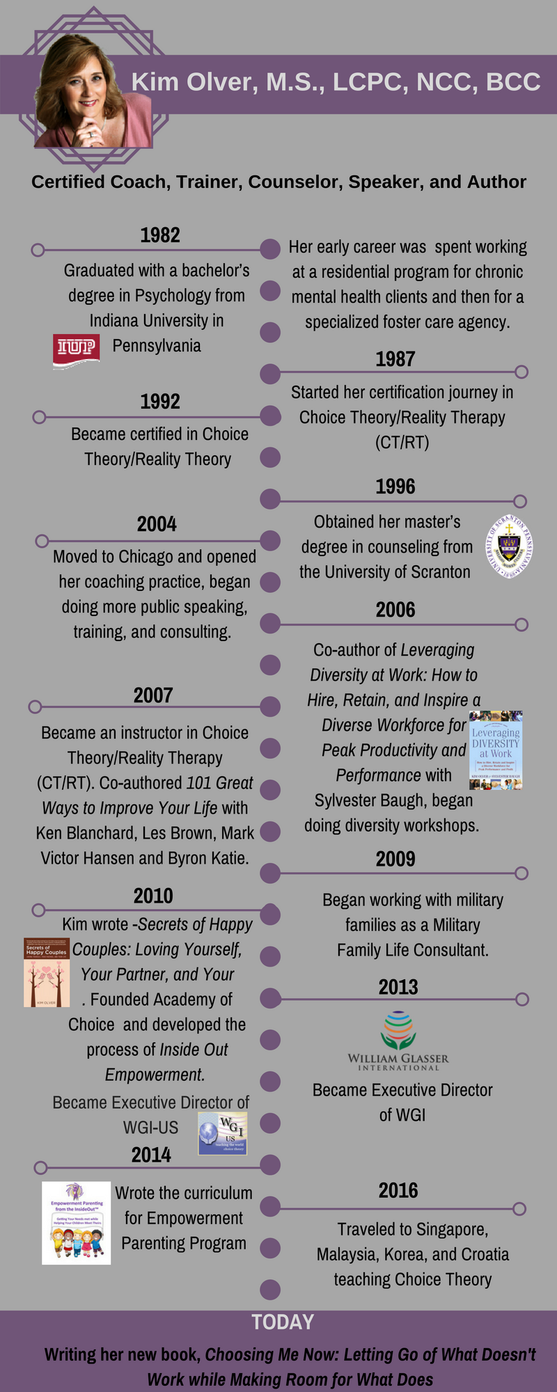 aboutkim-infographic